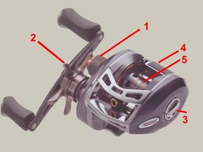 baitcaster reel operation and design