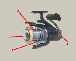 open face spinning reel operation and design